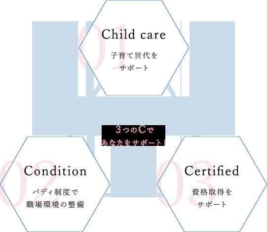 子育て世代をサポート・バディ制度で職場環境の整備・資格取得をサポート